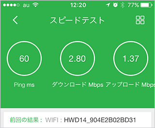 WiMAX 2+測定