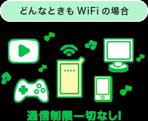 どんなときもWiFi(ワイファイ)のモバイルWi-Fiはデータ容量を気にせず使い放題!