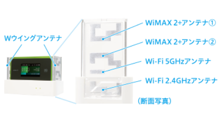 wx06,wimax,新機能,クレードル,アンテナ,電波,安定,自宅