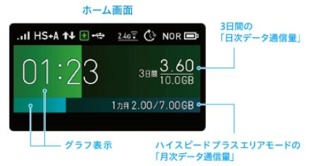 wx06,wimax,display,ディスプレイ,ホーム画面,新機能,スペック
